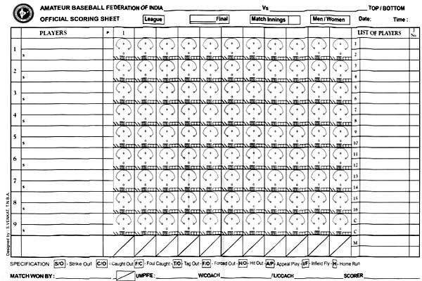 Softball scorebook template pictures to pin on pinterest for Slo scoring template